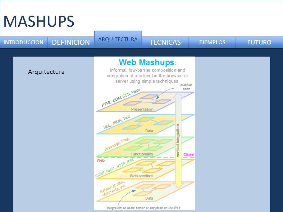 MASHUPS DEFINICION TECNICAS FUTURO Arquitectura ARQUITECTURA