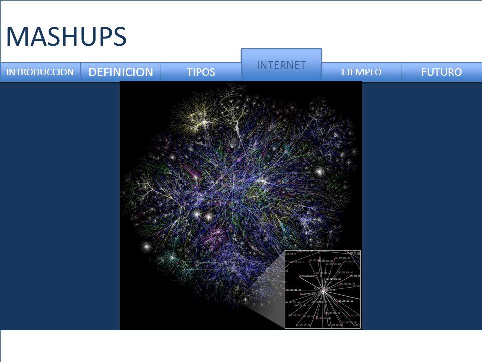 MASHUPS INTERNET INTRODUCCION DEFINICION TIPOS EJEMPLO FUTURO DATOS