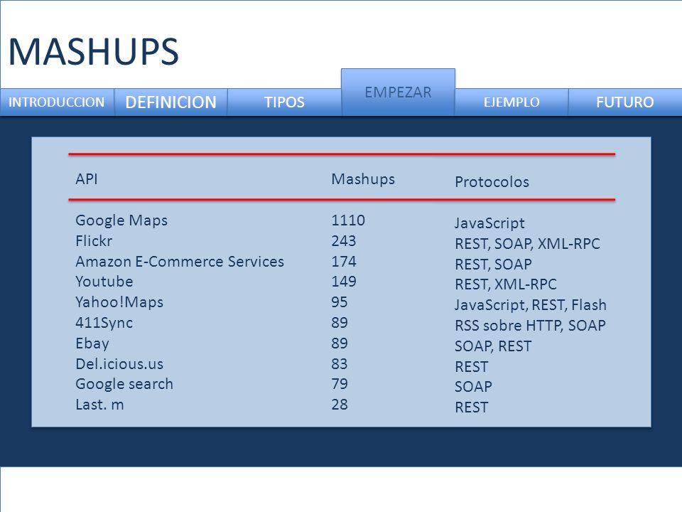MASHUPS DEFINICION EMPEZAR TIPOS FUTURO API Google Maps Flickr