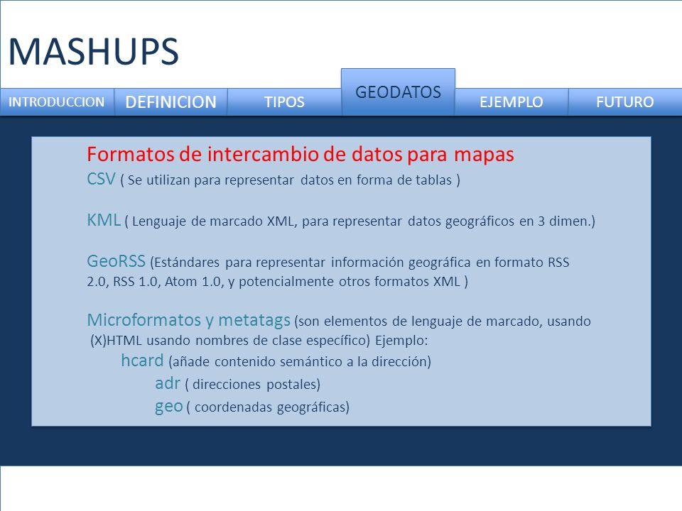 MASHUPS Formatos de intercambio de datos para mapas GEODATOS