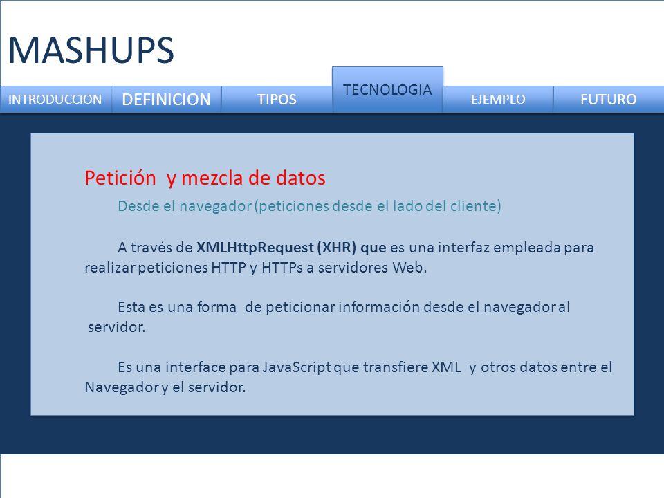MASHUPS Petición y mezcla de datos