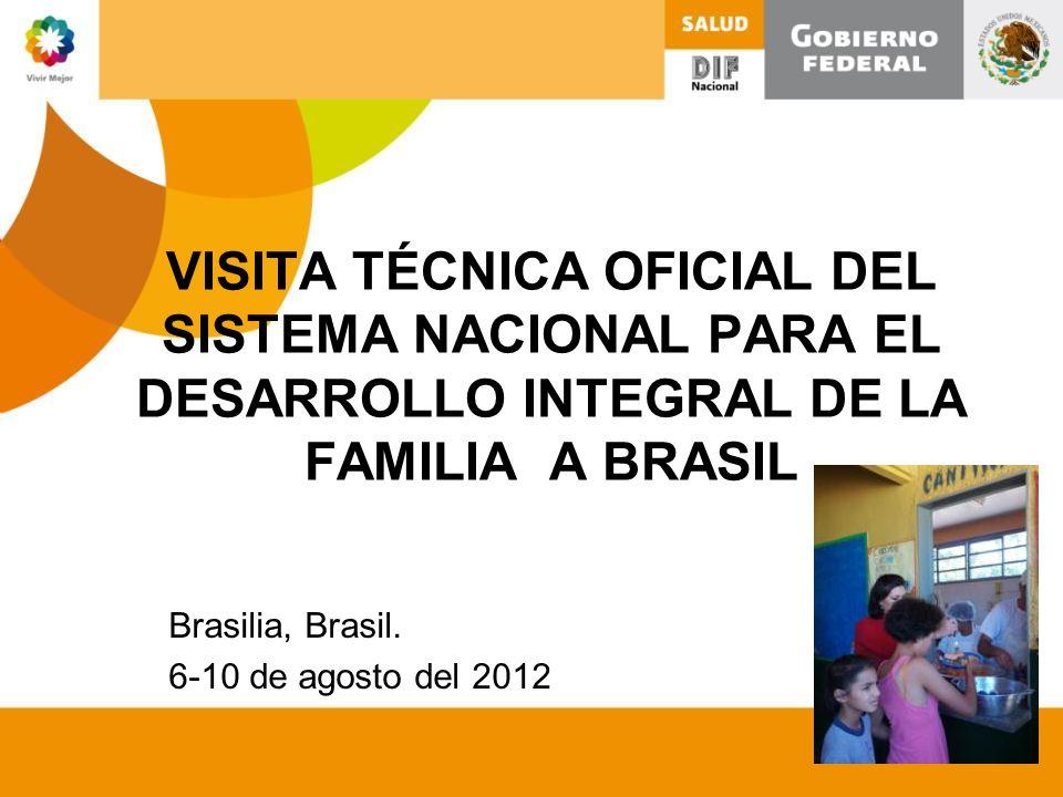 Brasilia, Brasil. 6-10 de agosto del 2012