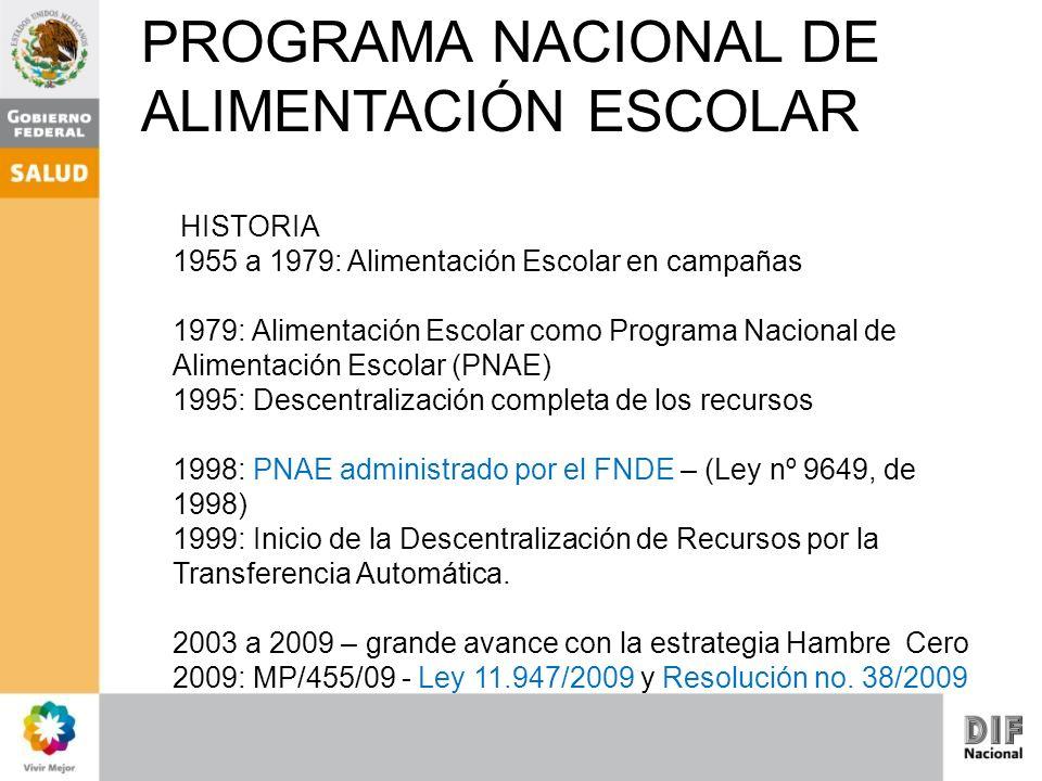 PROGRAMA NACIONAL DE ALIMENTACIÓN ESCOLAR