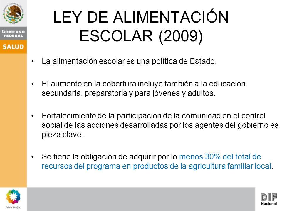LEY DE ALIMENTACIÓN ESCOLAR (2009)