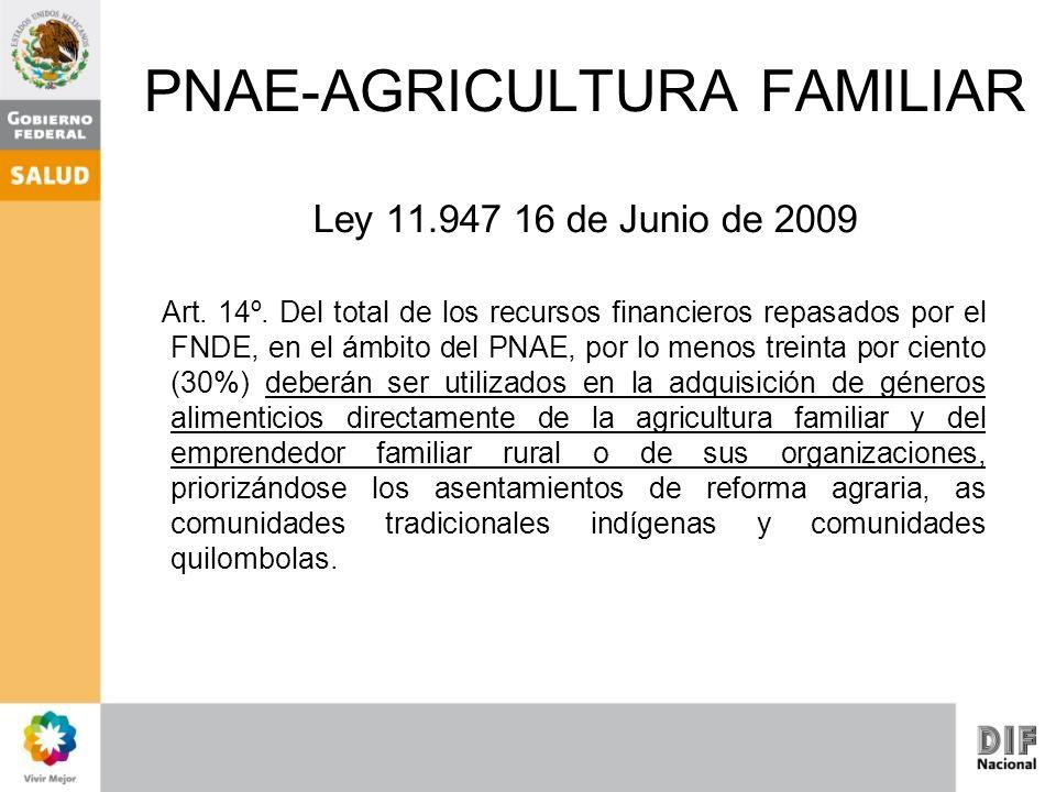 PNAE-AGRICULTURA FAMILIAR Ley 11.947 16 de Junio de 2009