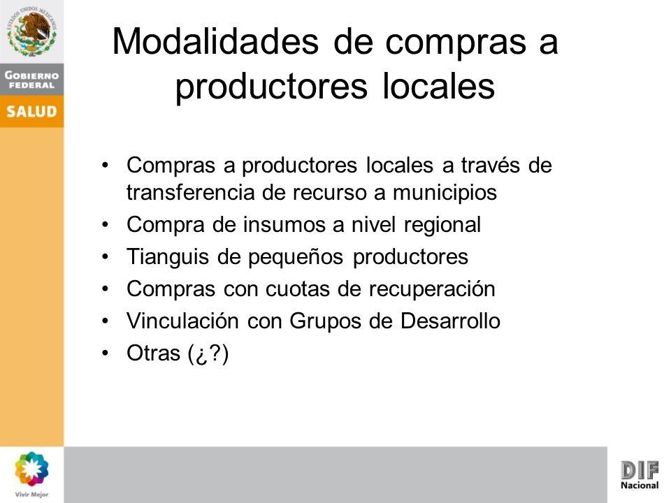 Modalidades de compras a productores locales