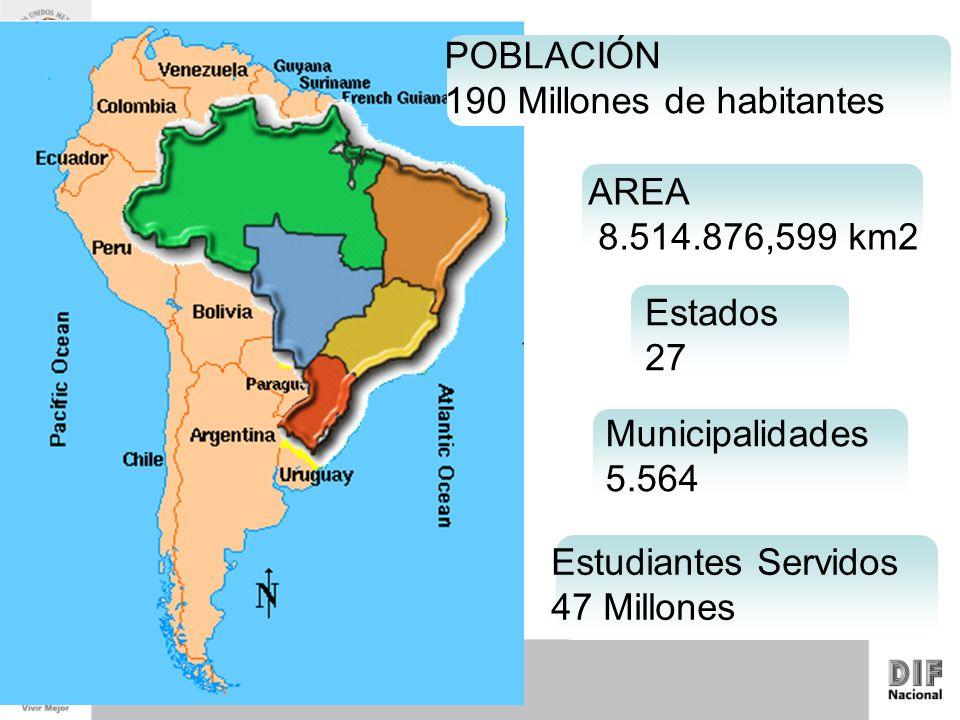 POBLACIÓN 190 Millones de habitantes. AREA. 8.514.876,599 km2. Estados. 27. Municipalidades. 5.564.