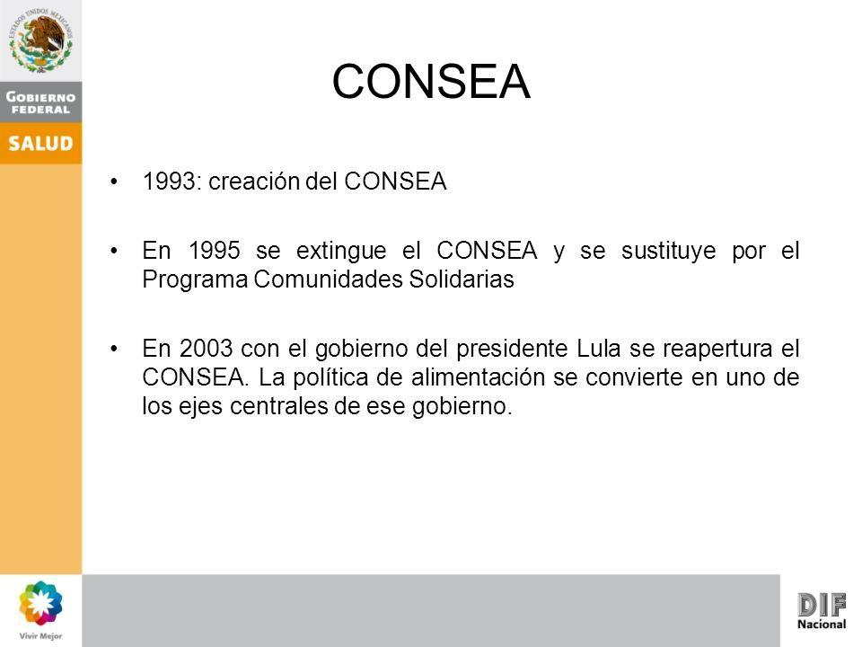 CONSEA 1993: creación del CONSEA