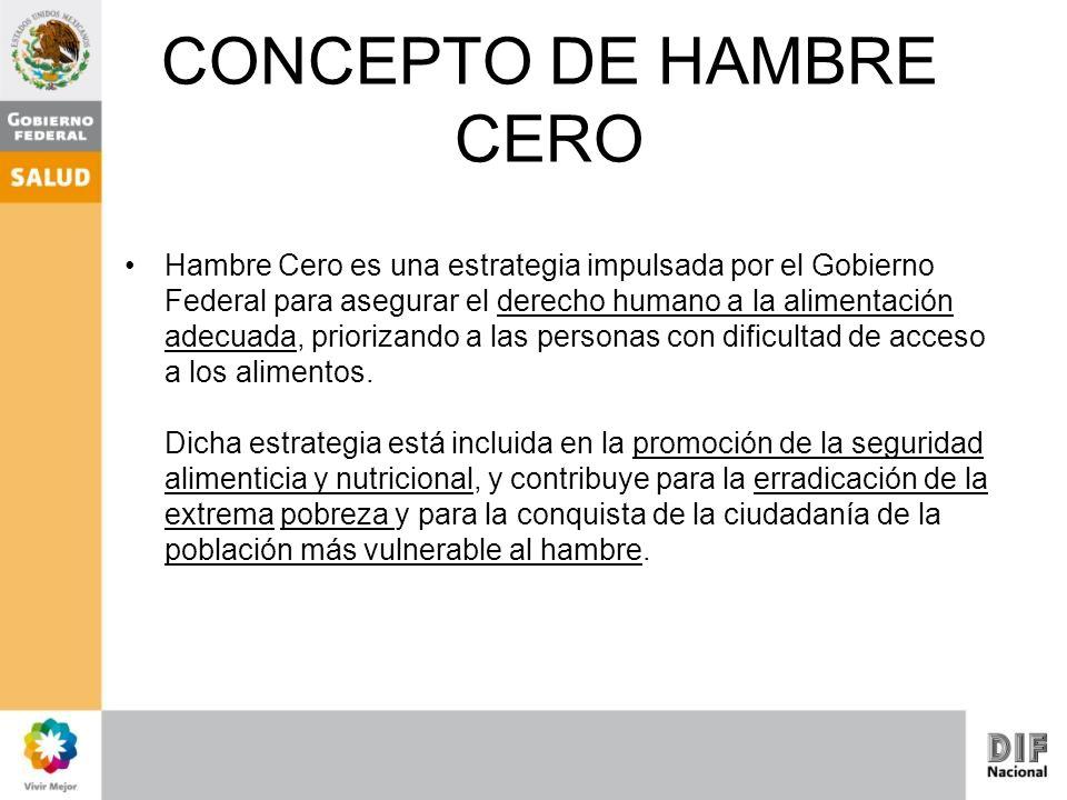 CONCEPTO DE HAMBRE CERO