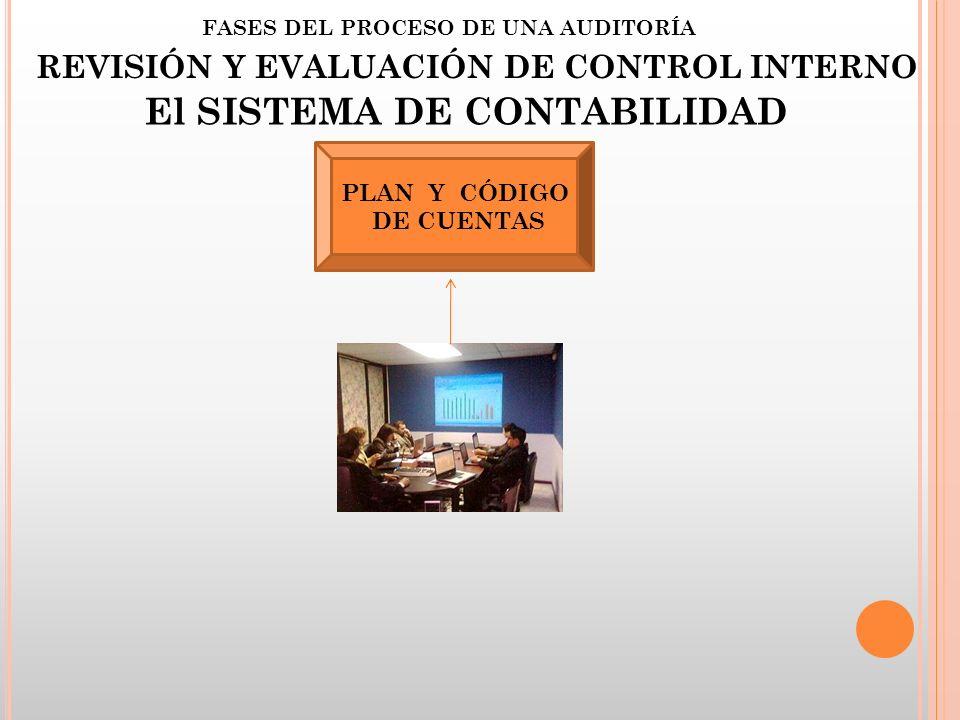 REVISIÓN Y EVALUACIÓN DE CONTROL INTERNO