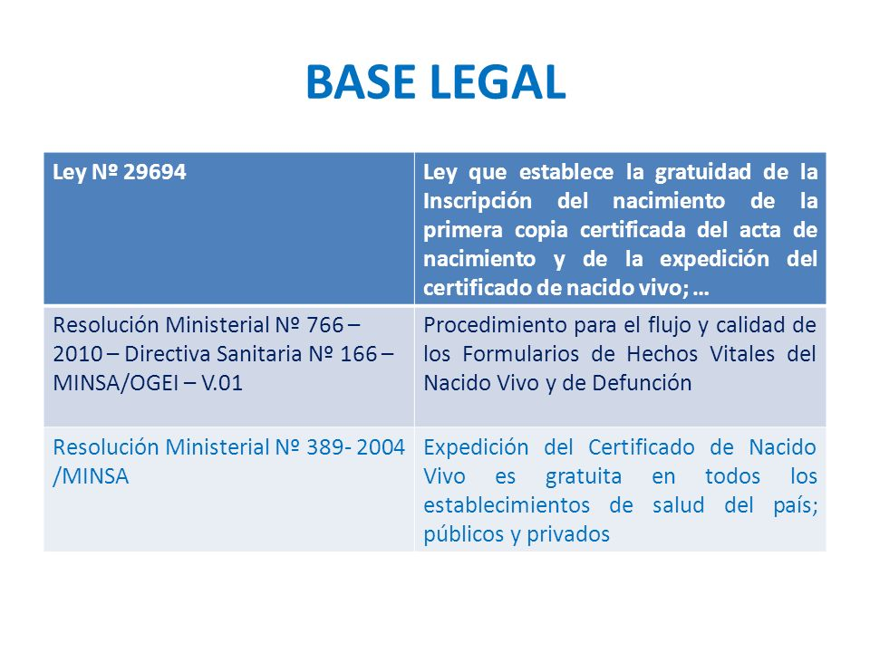 BASE LEGAL Ley Nº 29694.