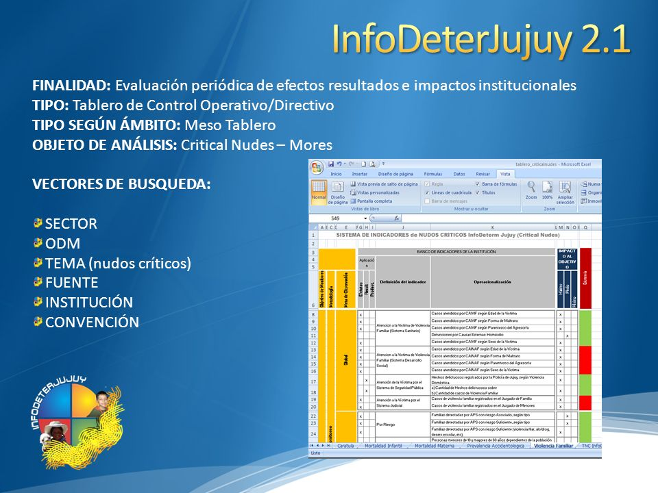 InfoDeterJujuy 2.1 Finalidad: Evaluación periódica de efectos resultados e impactos institucionales.