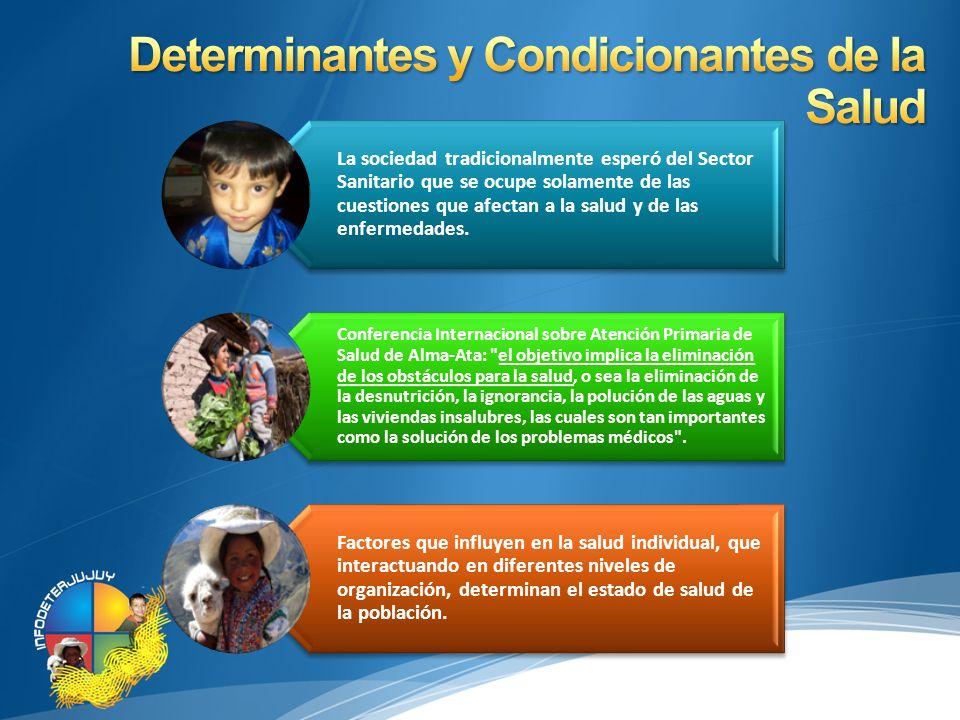 Determinantes y Condicionantes de la Salud