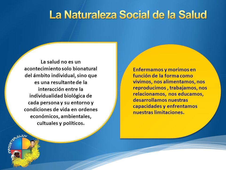 La Naturaleza Social de la Salud