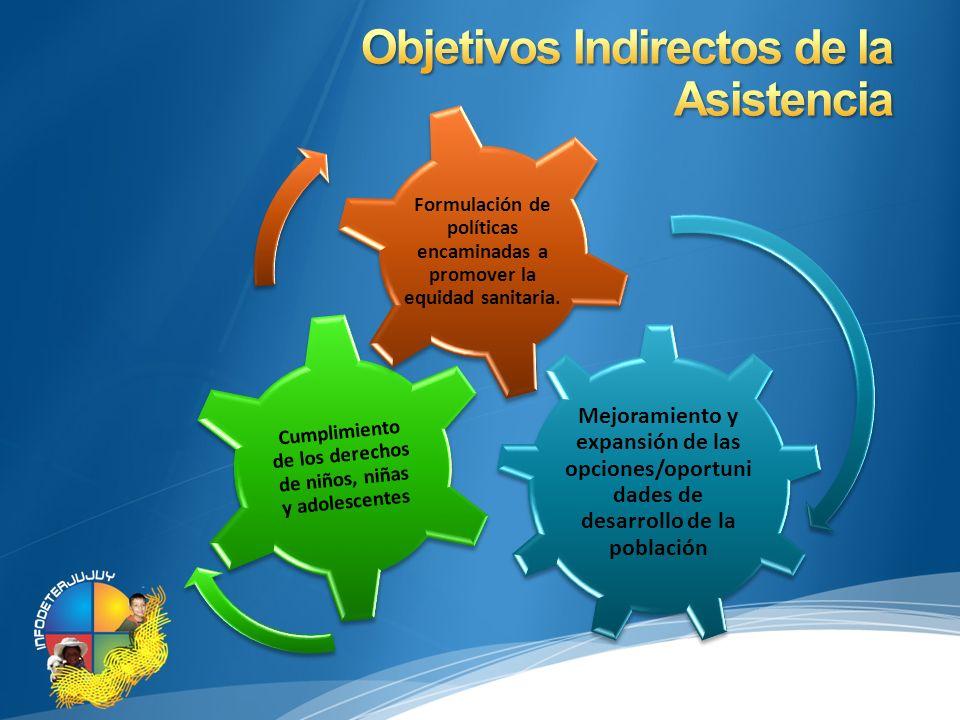 Objetivos Indirectos de la Asistencia