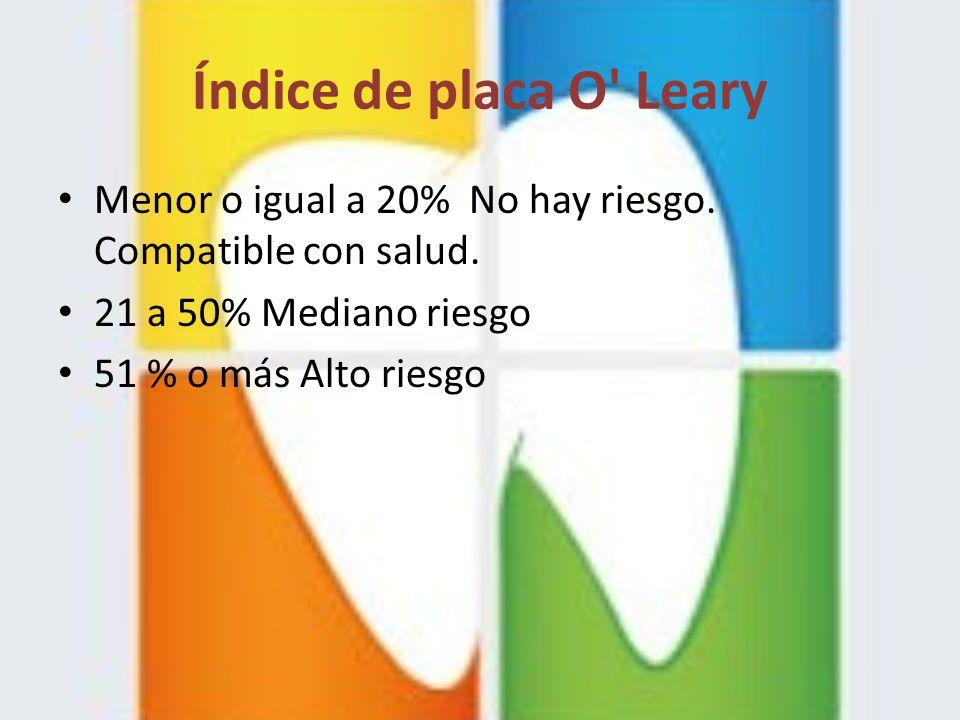 Índice de placa O Leary Menor o igual a 20% No hay riesgo. Compatible con salud. 21 a 50% Mediano riesgo.