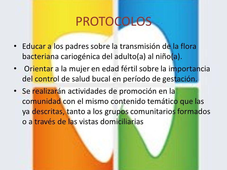 PROTOCOLOS Educar a los padres sobre la transmisión de la flora bacteriana cariogénica del adulto(a) al niño(a).