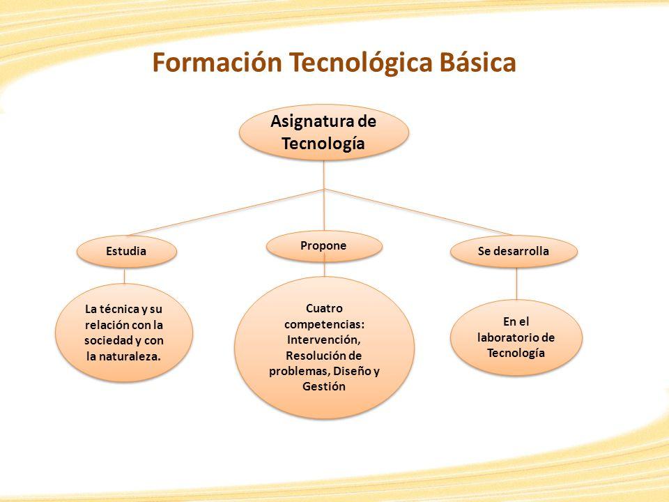 Formación Tecnológica Básica