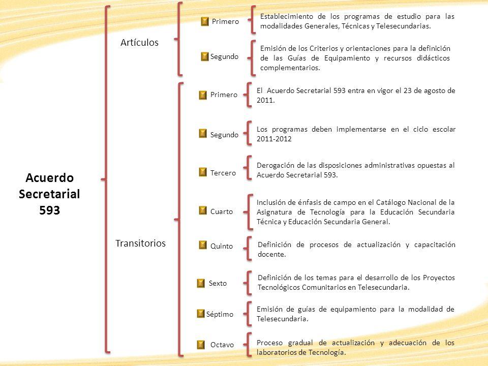 Acuerdo Secretarial 593 Artículos Transitorios