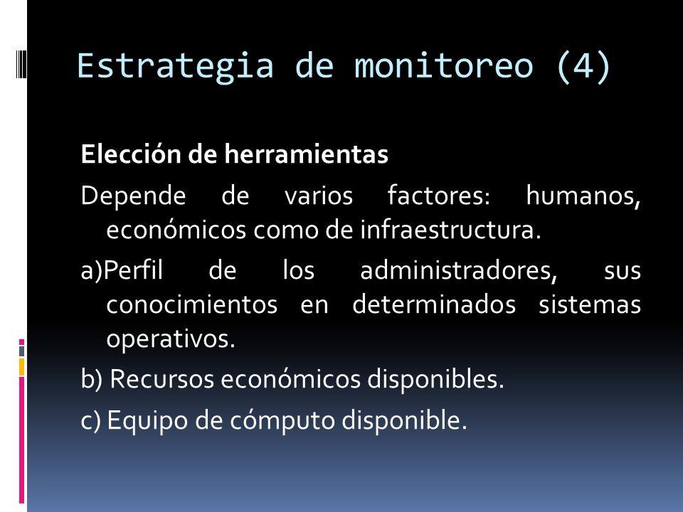 Estrategia de monitoreo (4)