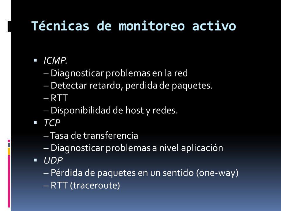 Técnicas de monitoreo activo