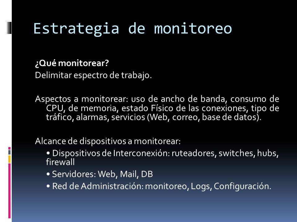 Estrategia de monitoreo