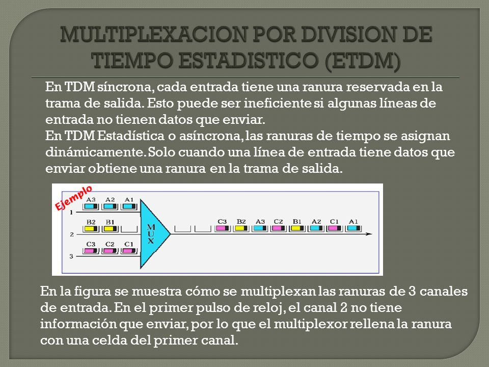 MULTIPLEXACION POR DIVISION DE TIEMPO ESTADISTICO (ETDM)