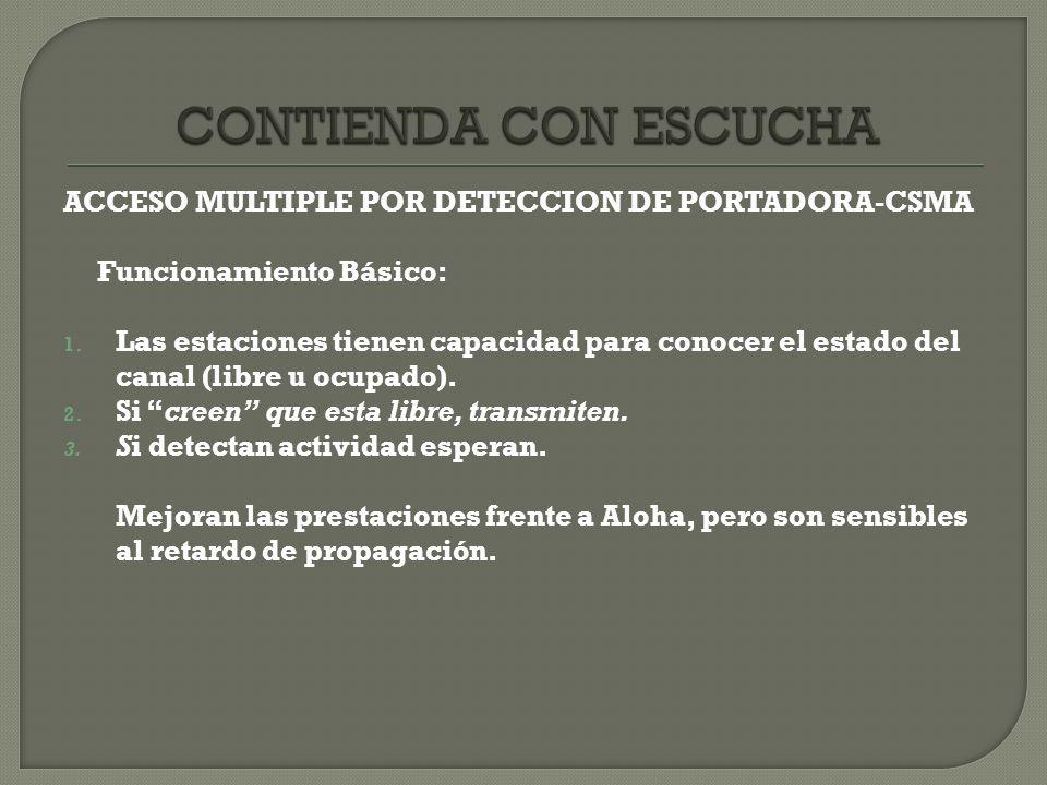 CONTIENDA CON ESCUCHA ACCESO MULTIPLE POR DETECCION DE PORTADORA-CSMA