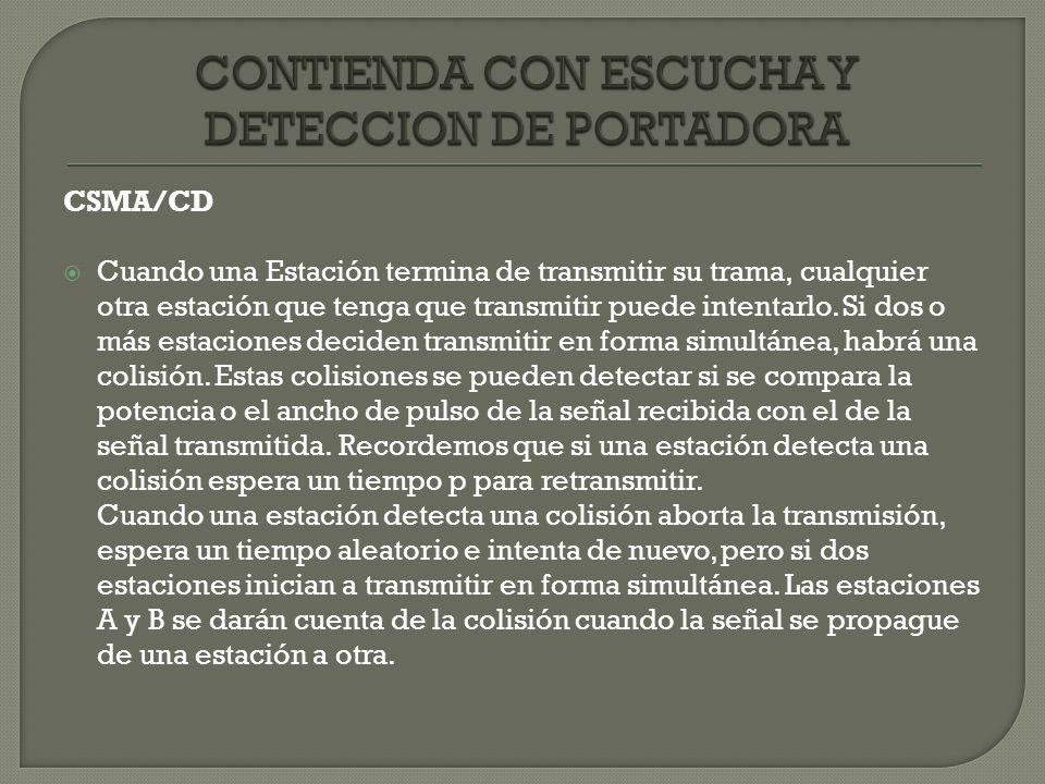CONTIENDA CON ESCUCHA Y DETECCION DE PORTADORA