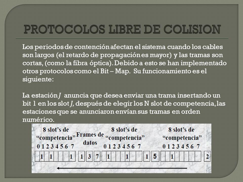 PROTOCOLOS LIBRE DE COLISION