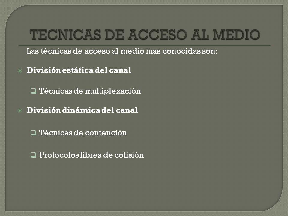 TECNICAS DE ACCESO AL MEDIO