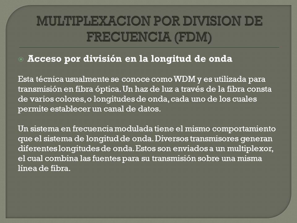 MULTIPLEXACION POR DIVISION DE FRECUENCIA (FDM)