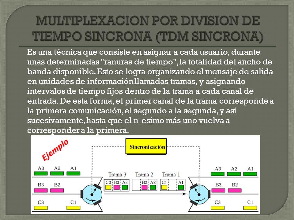 MULTIPLEXACION POR DIVISION DE TIEMPO SINCRONA (TDM SINCRONA)