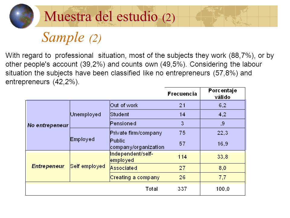 Muestra del estudio (2) Sample (2)