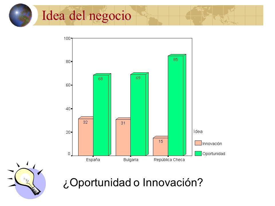 ¿Oportunidad o Innovación