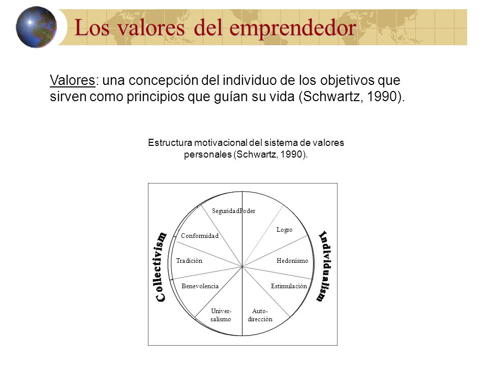 Los valores del emprendedor