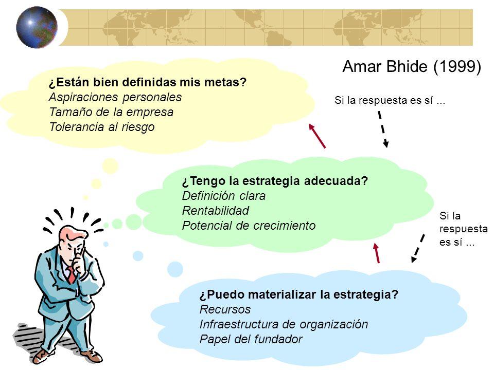 Amar Bhide (1999) ¿Están bien definidas mis metas