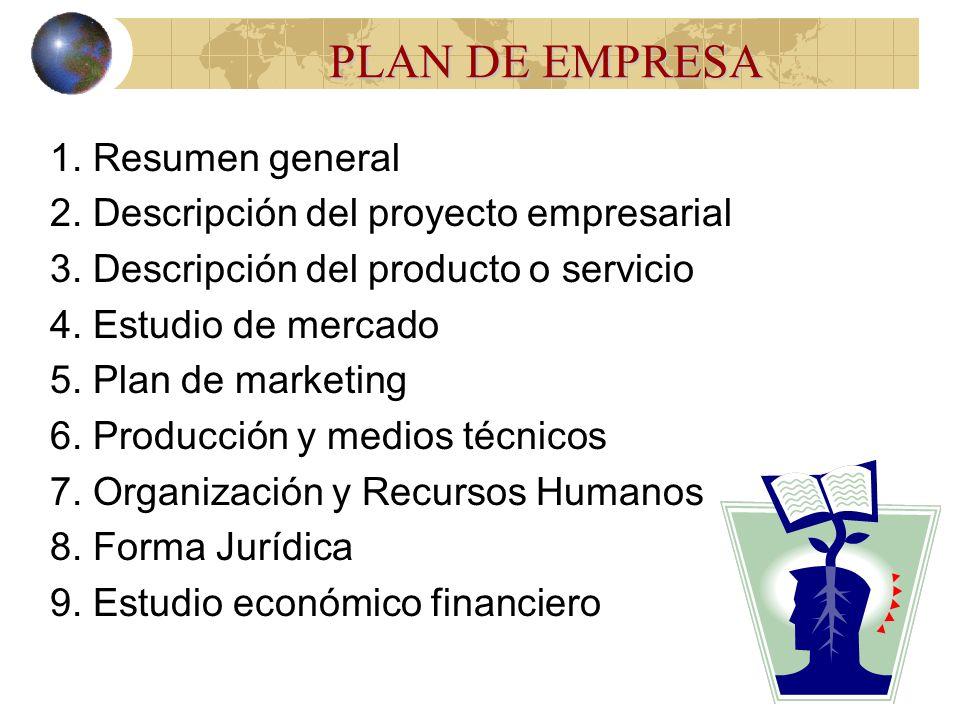 PLAN DE EMPRESA . Resumen general