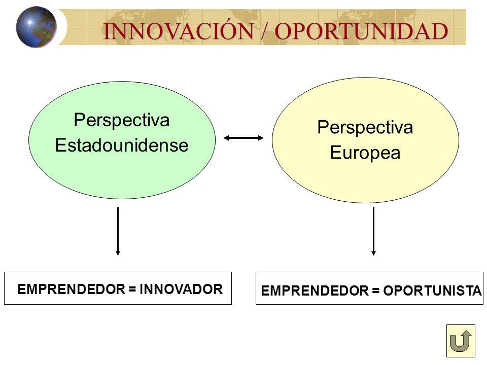 INNOVACIÓN / OPORTUNIDAD