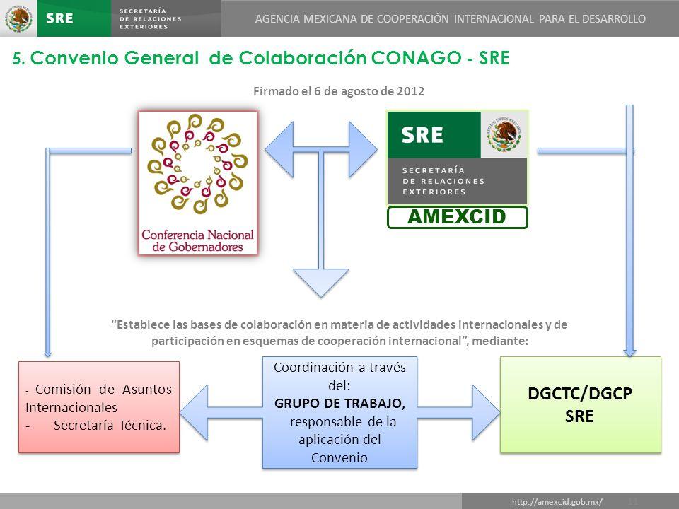 5. Convenio General de Colaboración CONAGO - SRE