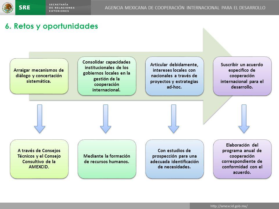 Arraigar mecanismos de diálogo y concertación sistemática.
