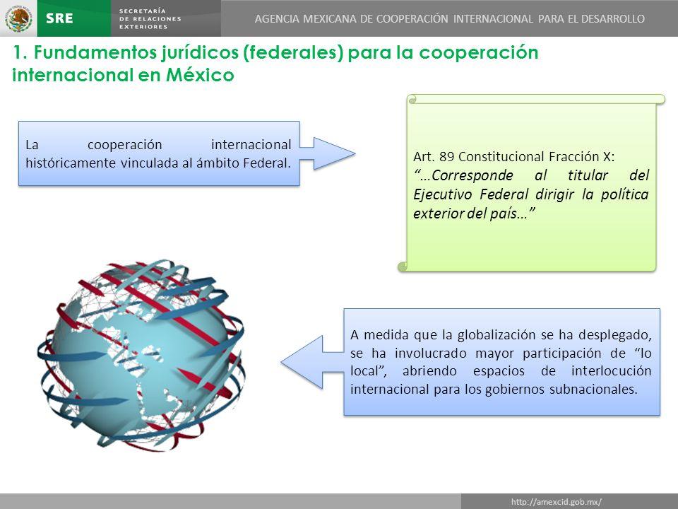 1. Fundamentos jurídicos (federales) para la cooperación internacional en México