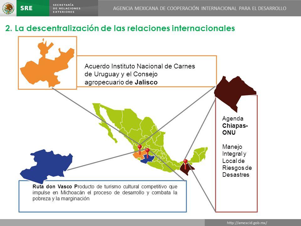 2. La descentralización de las relaciones internacionales
