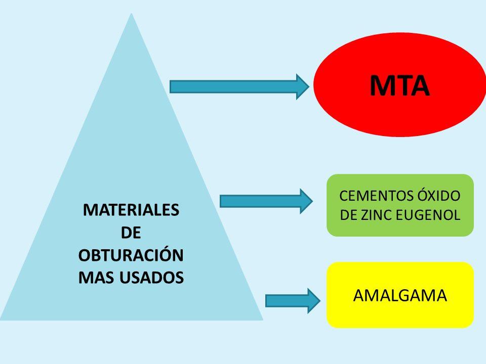 MATERIALES DE OBTURACIÓN MAS USADOS