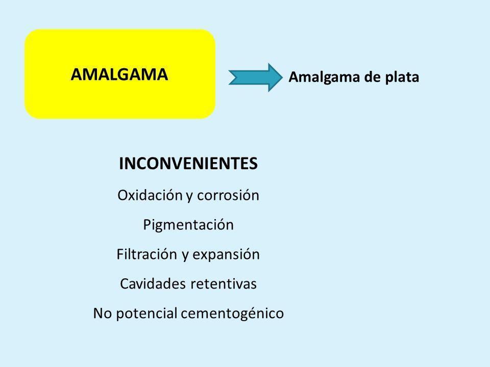 AMALGAMA INCONVENIENTES