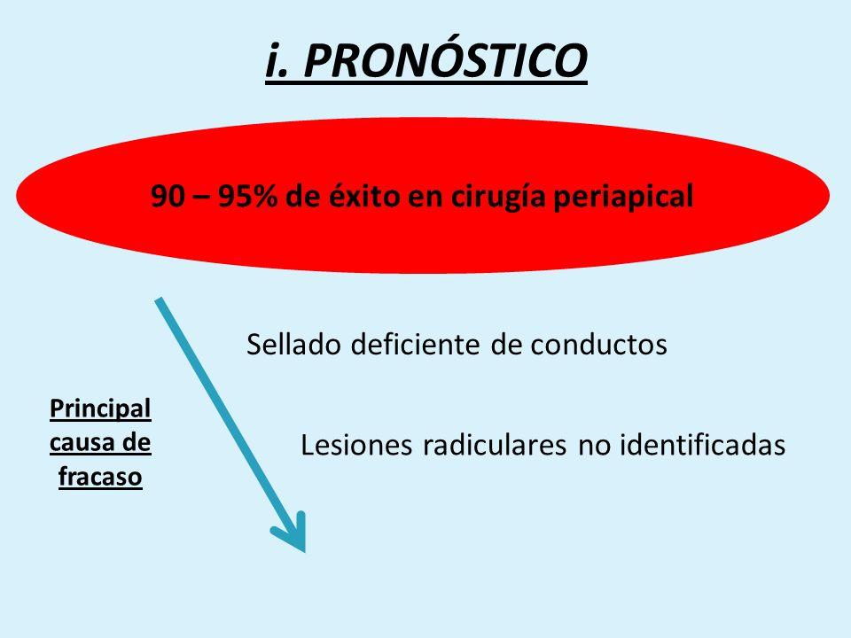 90 – 95% de éxito en cirugía periapical Principal causa de fracaso