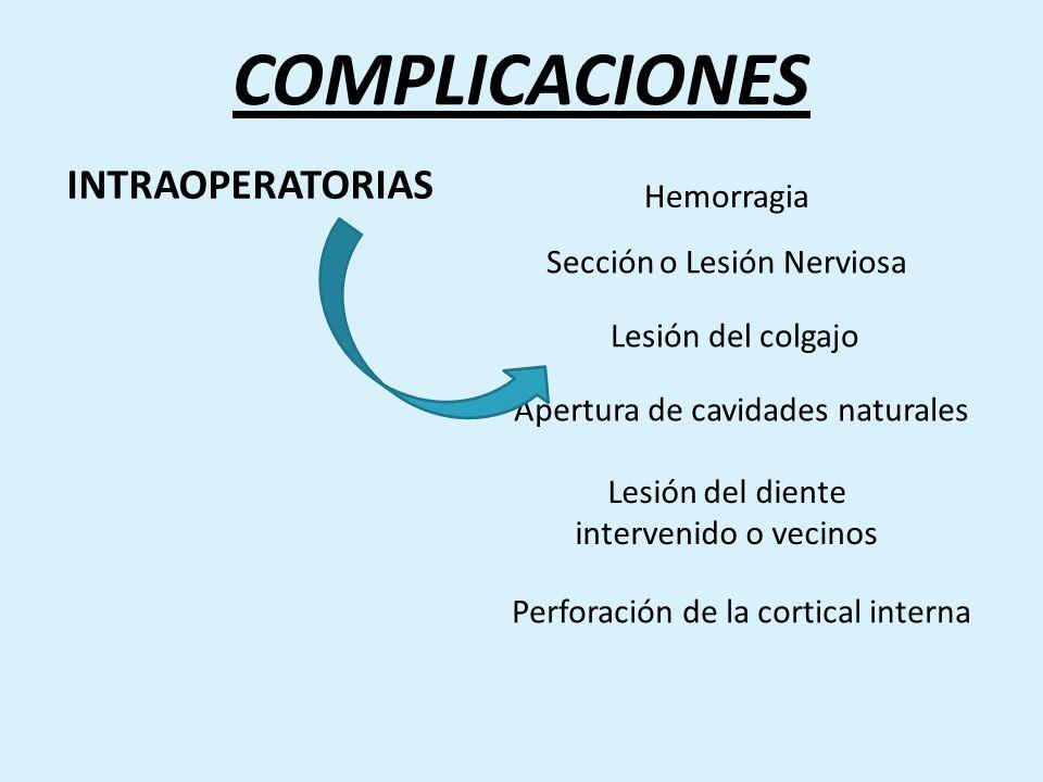 COMPLICACIONES INTRAOPERATORIAS Hemorragia Sección o Lesión Nerviosa