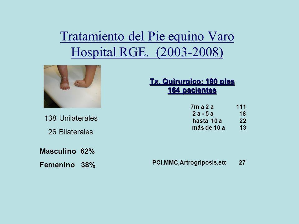 Tratamiento del Pie equino Varo Hospital RGE. (2003-2008)