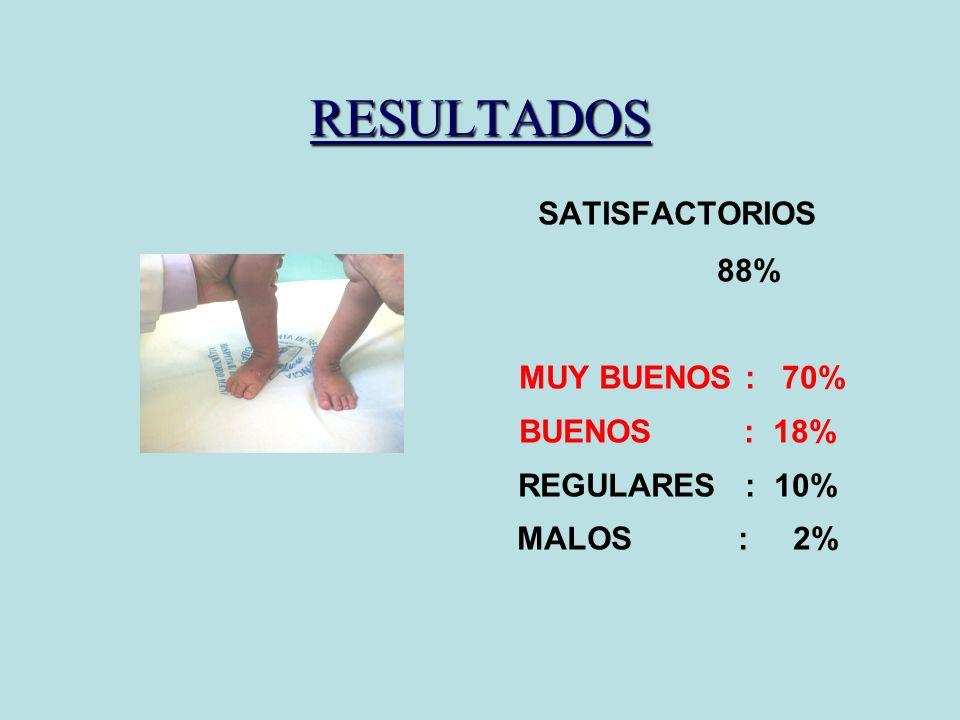 RESULTADOS SATISFACTORIOS 88% MUY BUENOS : 70% BUENOS : 18%