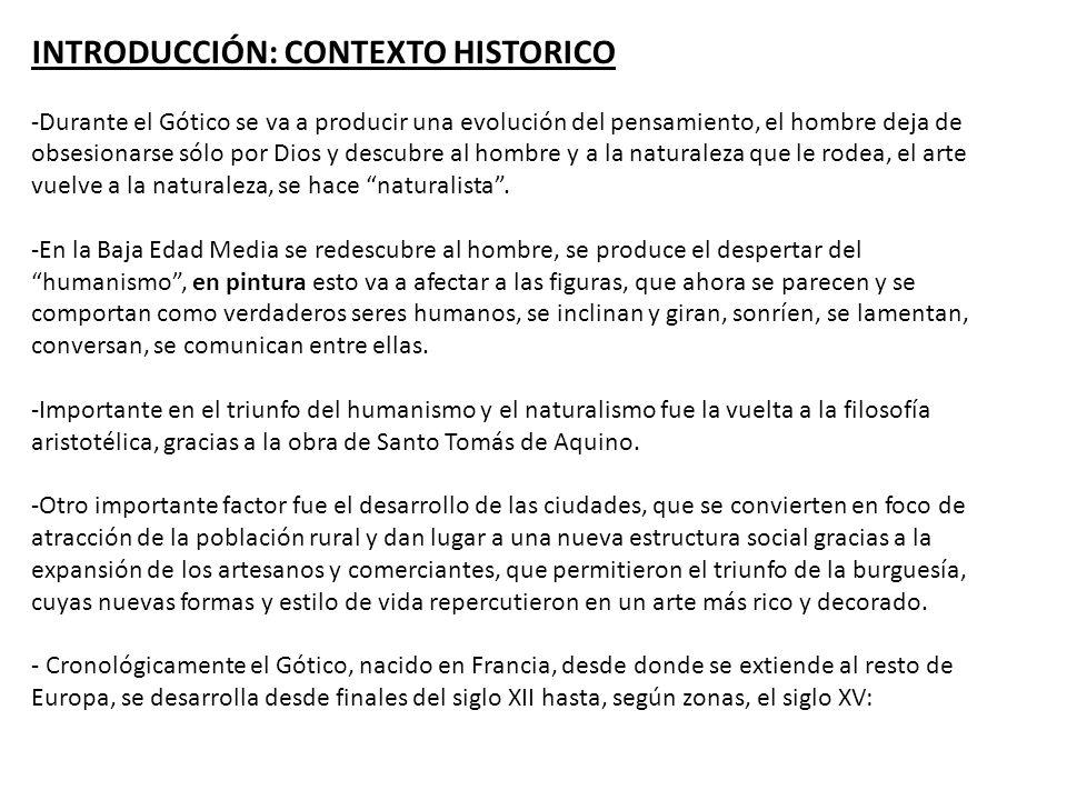 INTRODUCCIÓN: CONTEXTO HISTORICO